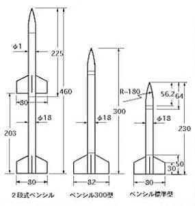 ペンシルロケット/ wikipedia引用