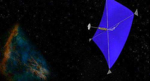 太陽帆の構想図 wikipedia